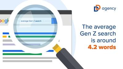 Average Gen Z search is 4.2 words