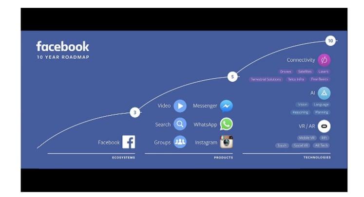 facebook_roadmap.png