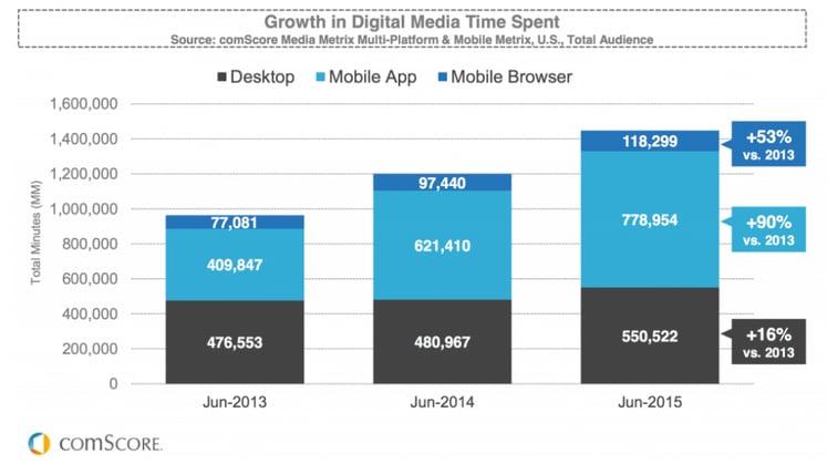 mobile_vs_desktop.png