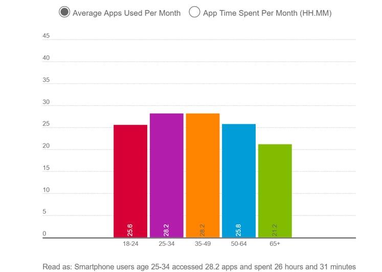 smartphone_app_usage.png