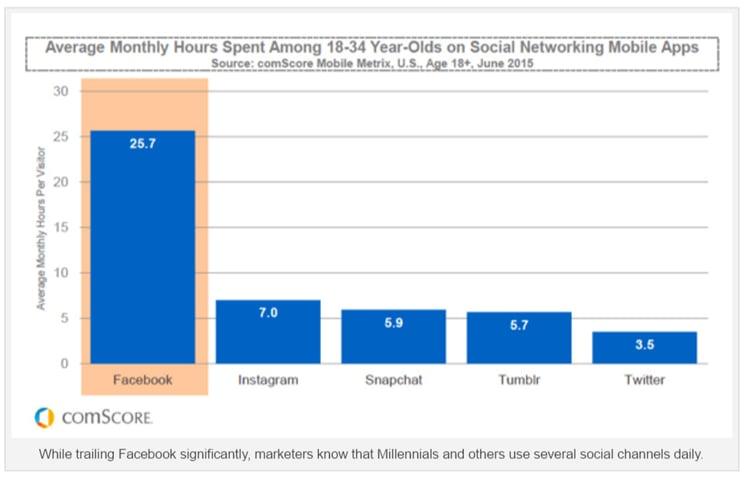 social_media_usage.png