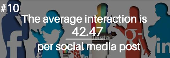 STAT_10_NP_Social_Media_Benchmark.png