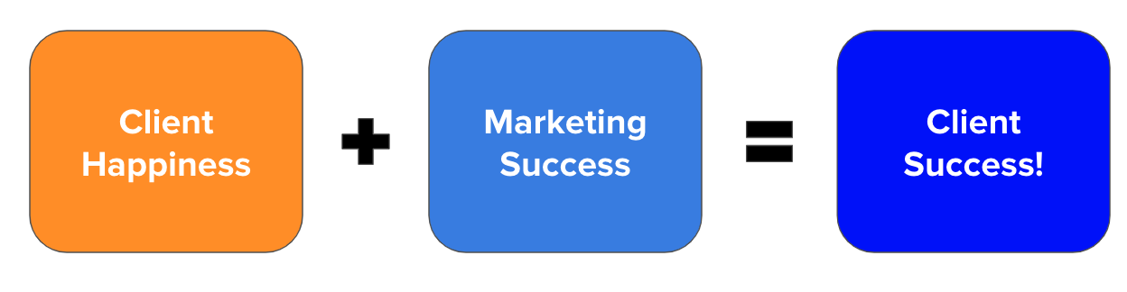 the formula for client success for higher ed marketing